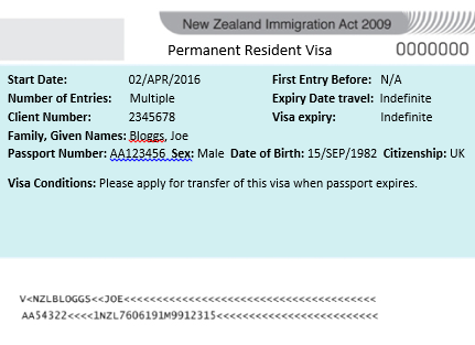 New Zealand Permanent Resident Visa Image